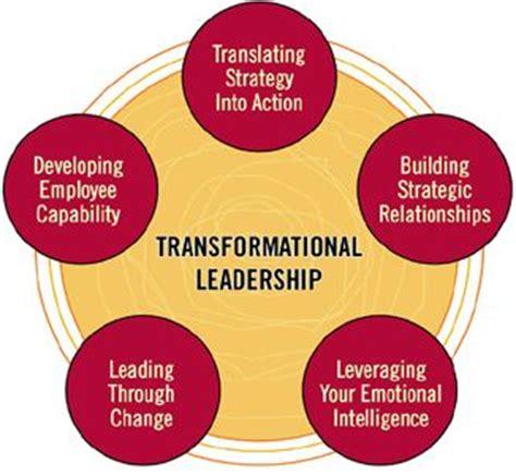 Personal Leadership Philosophy Elizabeth Guerrero Michigan