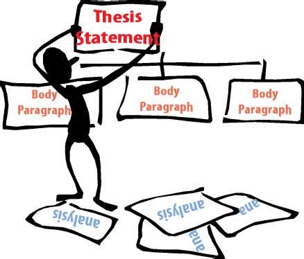 Literature research paper outline