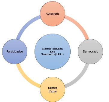 Personal leadership style essay